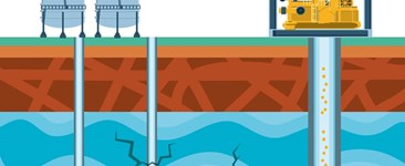 The Hydraulic Fracturing Technique: Things You Should Know