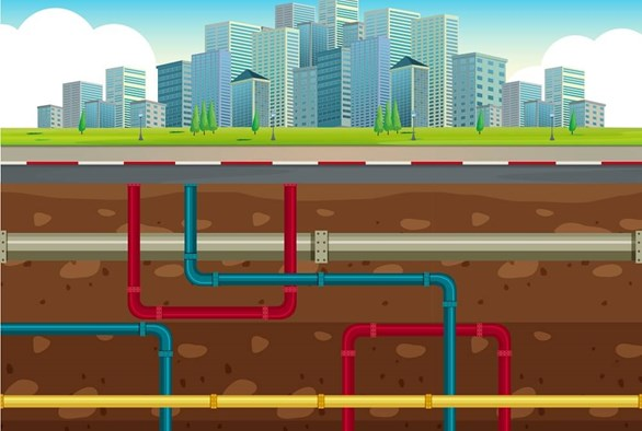 How Loads Affect Buried Pipes