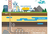Bottom Hole Treatment Pressure: What It Means to Your Fracking Project